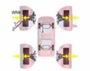 Rys. 20 Oznaczenia na rysunku: 1 - powierzchnia boczna obrzeża wnęki koła; 2 - płaszczyzna równoległa do płaszczyzny symetrii koła, styczna do zewnętrznej powierzchni opony. (Źródło: Hunter)