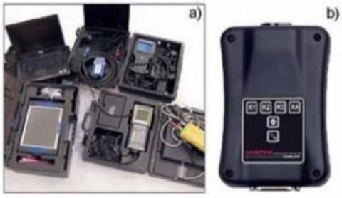 Procedury kalibracyjne powiązane z regulacją ustawienia kół pojazdu