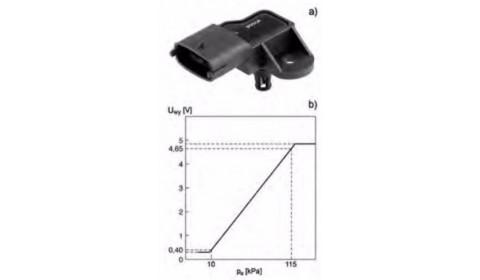 Czujniki ciśnienia absolutnego w układach sterowania silnika