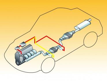 Oznaczenia miejsc montażu czujników tlenu w układzie wylotowym silnika ZI, z systemem OBDII/EOBD