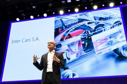 Potencjał technologii w Inter Cars