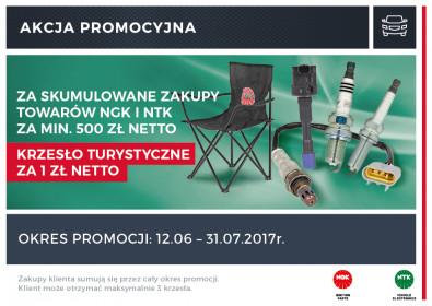 Produkty NGK NTK