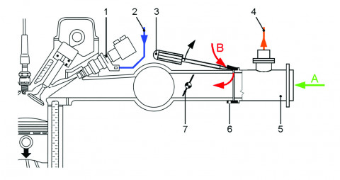 Test nr 2 - wprowadzenie dodatkowego powietrza do układu dolotowego