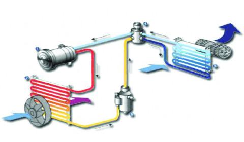Typy układów klimatyzacji
