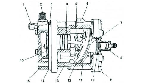 Główne elementy układu klimatyzacji - sprężarka