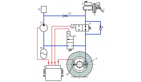 Schemat układu ABS