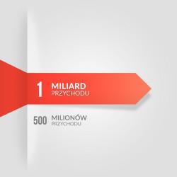 Pierwszy miliard przychodu Inter Cars SA