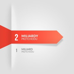 Dwa miliardy złotych przychodu Inter Cars SA!