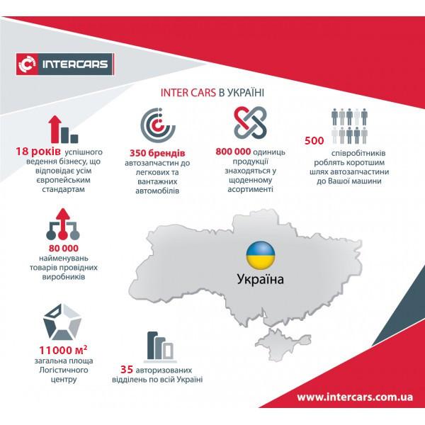 Inter Cars в Україні