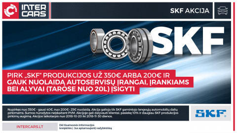 SKF akcija
