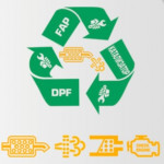 "Автосервиз ""Братя Чавдарови"" - Машинно почистване на DPF / FAP филтри и катализатори"