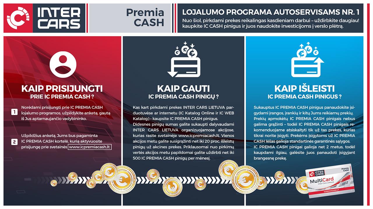 ICTV_Premia_CASH_promo.jpg