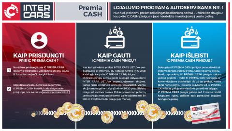 IC PREMIA CASH