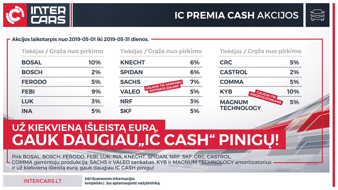 ICTV_CASH_1905_Bendras.jpg
