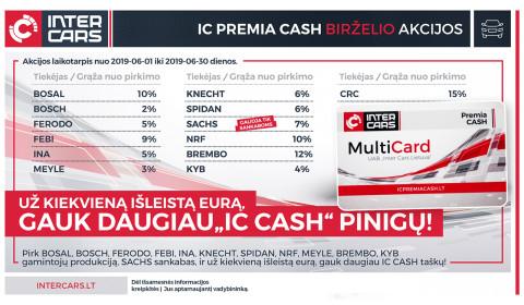 IC PREMIA CASH birželio mėn. akcijos