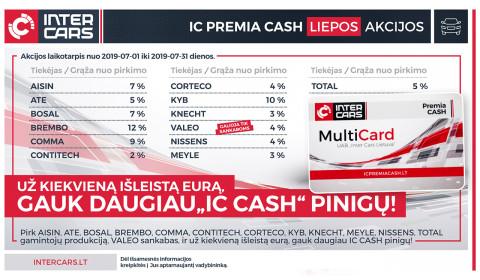 IC PREMIA CASH liepos mėn. akcijos l. automobilių dalims