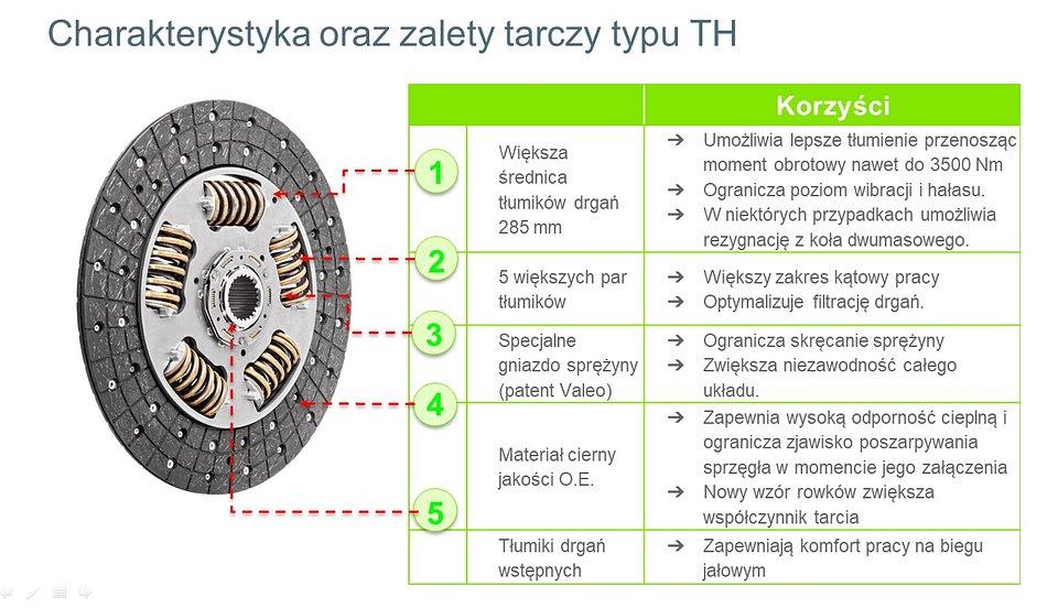 Tarcza sprzęgłowa Valeo TH_01.jpg