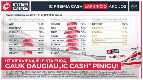 IC PREMIA CASH lapkričio mėn. akcijos l. automobilių dalims