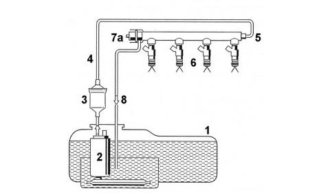 Układy wtrysku benzyny typu wielopunktowego, pośredniego, powrotowego