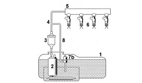 Układy wtrysku benzyny typu wielopunktowego, pośredniego, bezpowrotowego