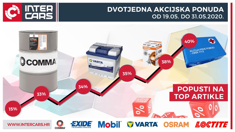 dvotjedna_akcija_web_banner.jpg