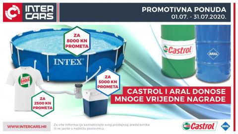 Promotivna ponuda Castrol & Aral ulja