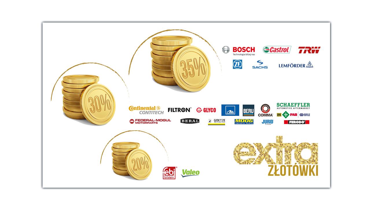 Extra złotówki