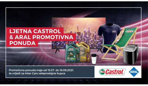 Castrol promotivna ponuda  2021
