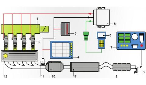 Diagnostyka silnika ZI i jego układów, na podstawie oceny składu spalin